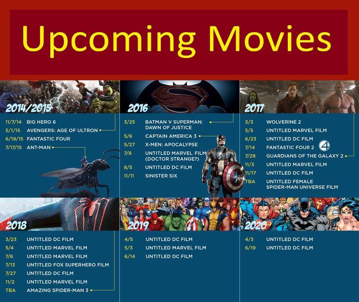 HollyWood Upcoming Movies 2015, 2016, 2017, 2018, 2019, 2020 , 2021 and ...