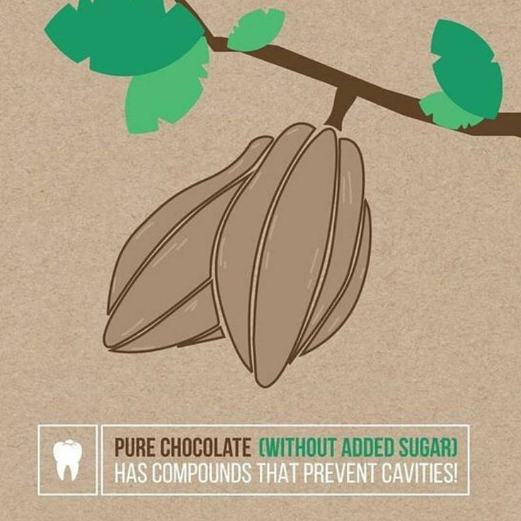 Recent studies suggested that pure chocolate (without added sugar) is effective at fighting cavities, plaque, and tooth decay in the mouth.  #AlluraOrtho #Dental #Screening #Smile #happy #beforeandafter #smiledesign #Treatment #braces #patients #orthodontic #Trytoday