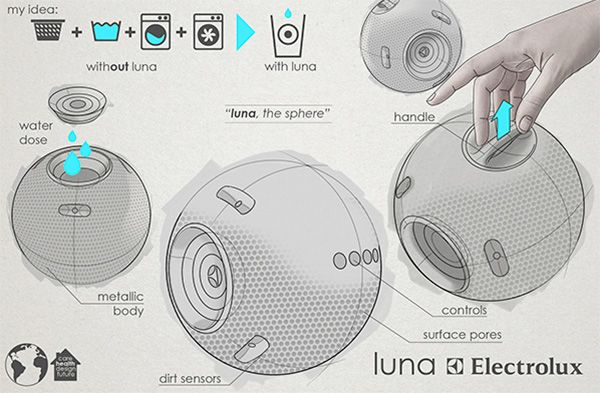 Luna Electrostatic Spherical Washing Machine by Juan Camilo Restrepo Villamizar » Yanko Design
