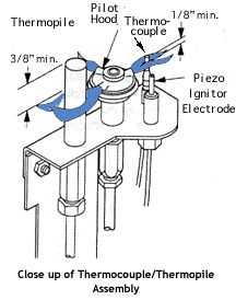 gas fireplace repair pilot light home small reparation gas fireplace repair pilot light home small reparation lights gas fireplaces and pilots