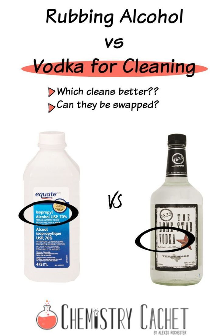 The Truth About Ethanol Vs Rubbing Alcohol For Cleaning Purposes