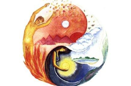 The Cosmic Energy of the June 20th Solstice 2017