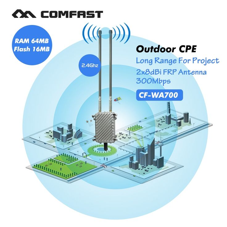 209.90$  Buy now - http://ali654.shopchina.info/1/go.php?t=32810319265 - COMFAST Outdoor wifi router for WIFI coverage project 300mbps wireless AP 2.4Ghz rainproof out door CPE signal extender CF-WA700  #magazine