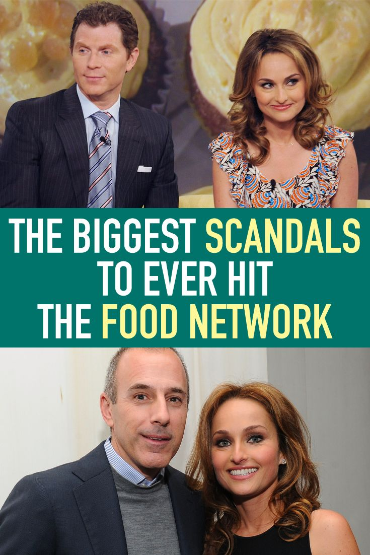 The Biggest Scandals To Ever Hit The Food Network in 2020