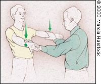 The Painful Shoulder: Part I. Clinical Evaluation. - American Family Physician