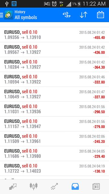 Are You a Forex Trader? You Should Know This!
