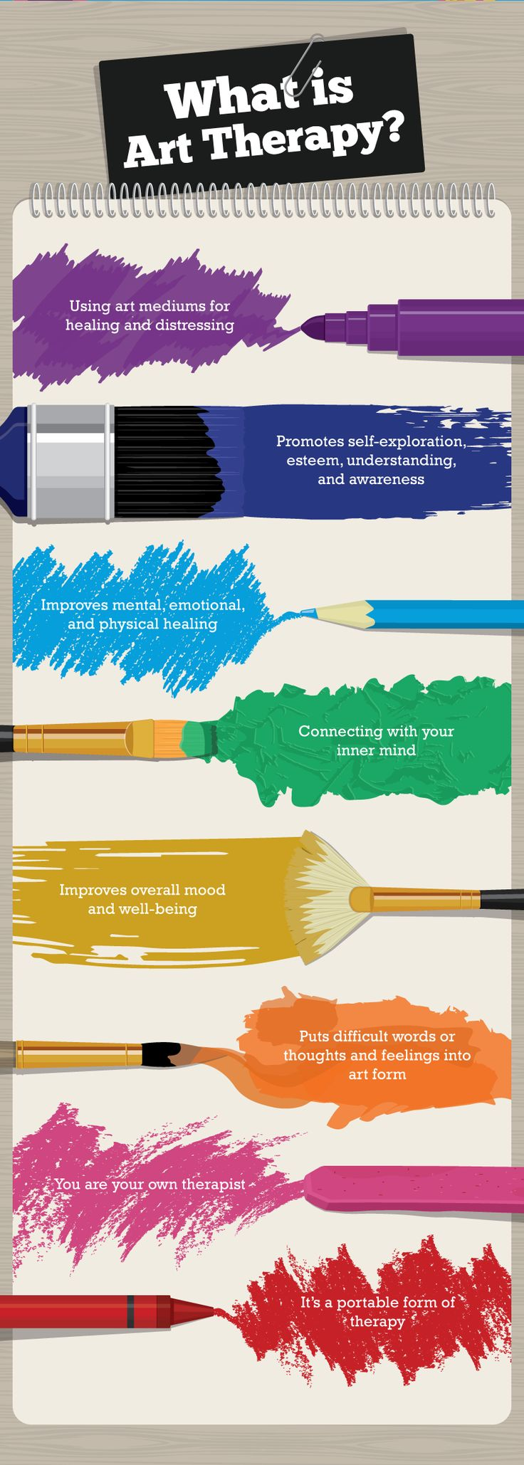 What is Art Therapy - Improving Your Everyday Life through Art Therapy
