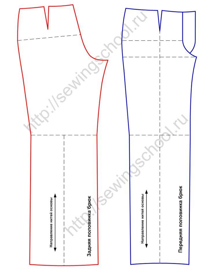http://blog.sewingschool.ru/assets/ChanelModeling_14.png