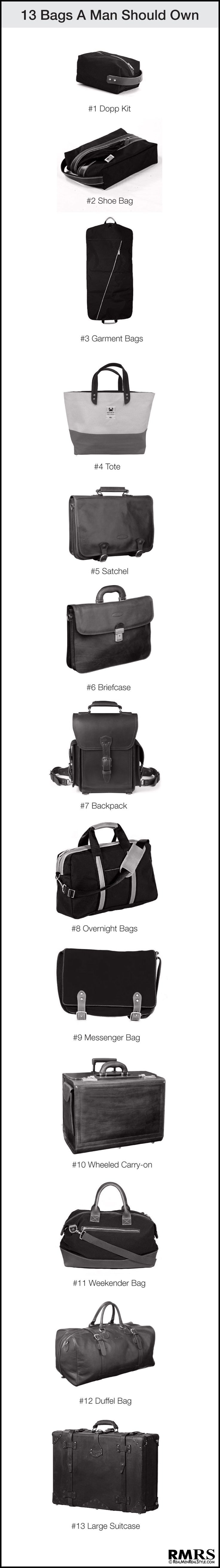 13 Bags A Man Should Own  Dopp Kit Shoe Bag Garment Bags Tote Satchel Briefcase Backpack Overnight Bags Messenger Bag Wheeled Carry-on  Weekender Bag Duffel Bag Large Suitcase