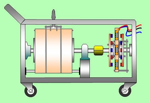 http://netzeroguide.com/magnetic-motor-generator.html A magnet continuous motor is a theoretical free energy instrument that gives off entirely free electricity by means of magnetic field energy via magnets and / or magnetic fields. Magnet Motor-Generator- Product