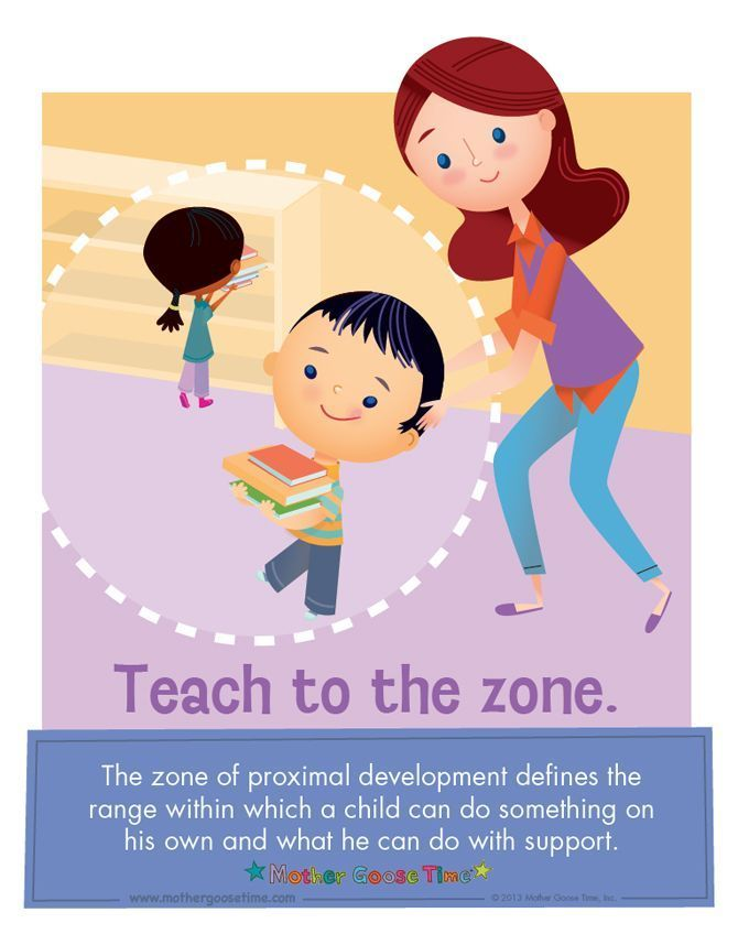 Vygotsky Classroom Design : Best vygotsky images on pinterest toddler development