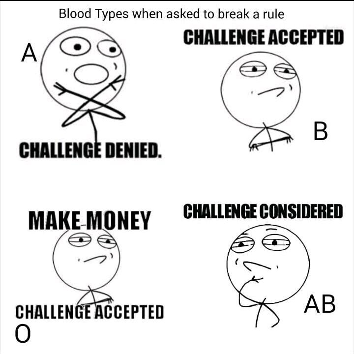 Blood type personality theory