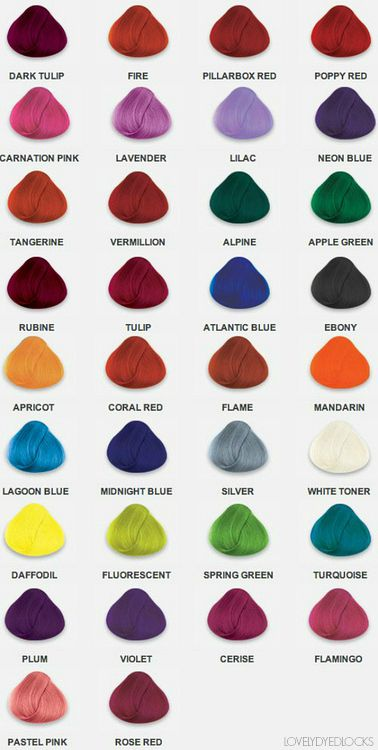 Best 25+ Hair color swatches ideas on Pinterest Red hair colour - hair color chart