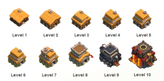 Town-Hall-Level.png (571×284)