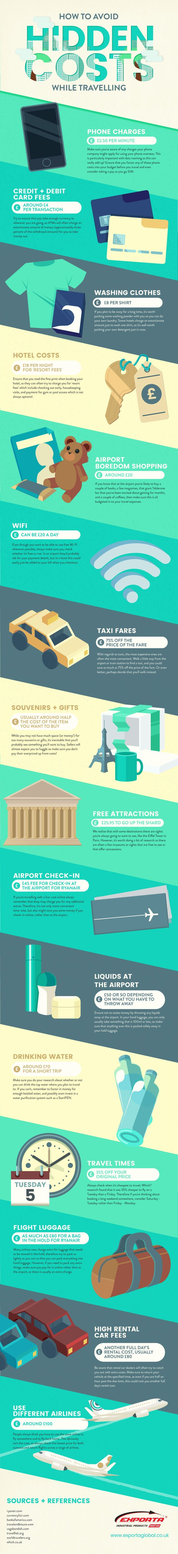 How to Avoid Hidden Costs While Travelling #Infographic #Travel #HowTo