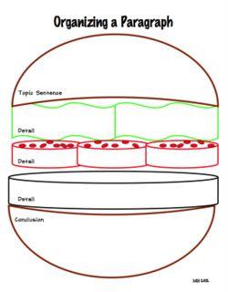 best practice hamburger Tipps, tricks und best-practice beispiele,  hamburger trainingsinstitut gmbh axel-springer-platz 3 (wework) 20355 hamburg +49 (0)40 38 63 55 75.