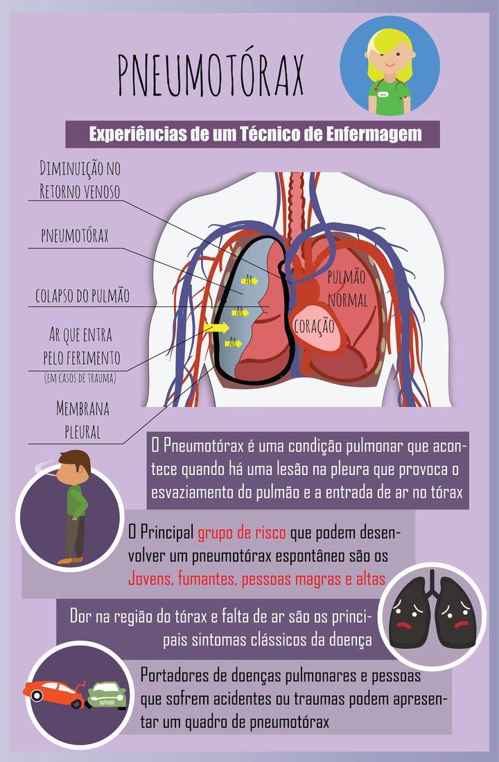 pneumotorax.png