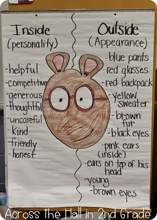 8 best Marc Brown Author Study images on Pinterest - sample character analysis