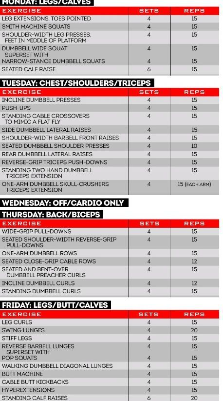 I've followed this routine before! It's great! I always add cardio after the lift though...: