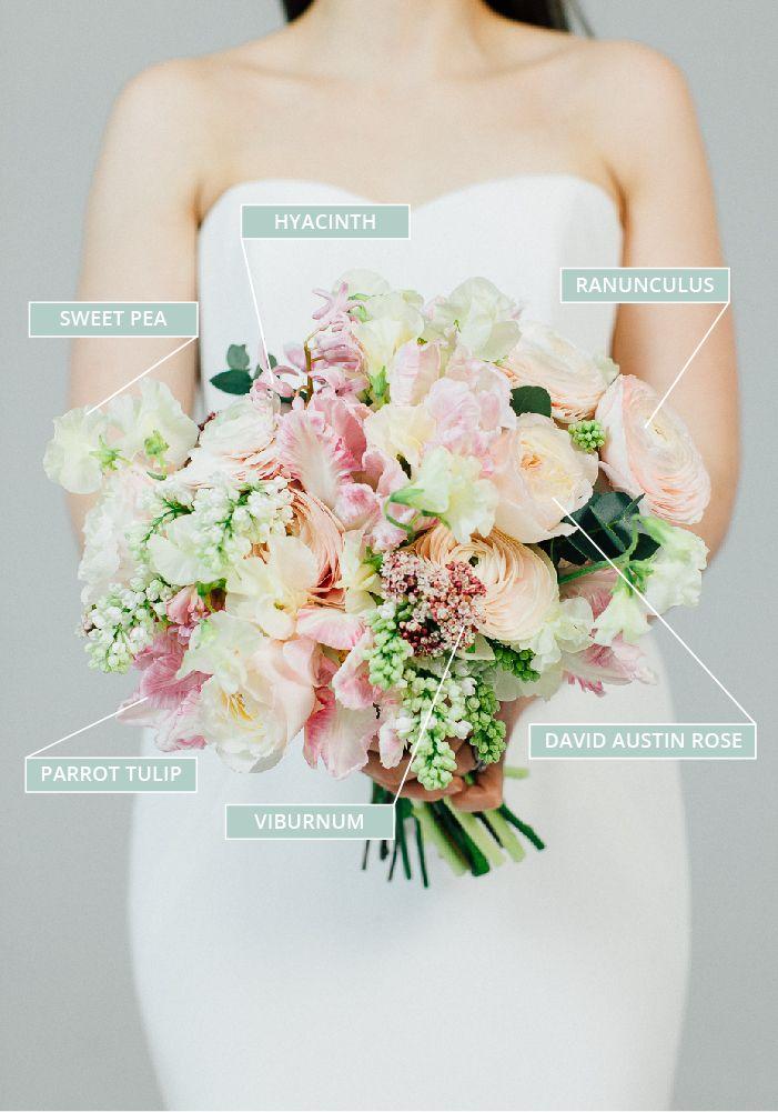 Spring Wedding Bouquet With Sweet Peas, Hyacinth, Ranunculus, Tulips & David Austen Roses