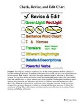 This chart has eight different steps for students to check their ...