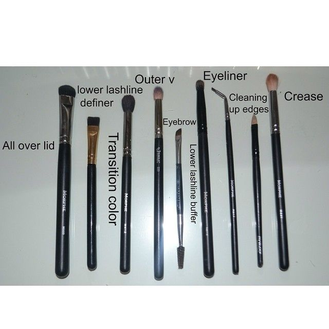 best morphe brushes. i\u0027ve been getting a lot of requests to share my favourite brushes for\u2026 best morphe e