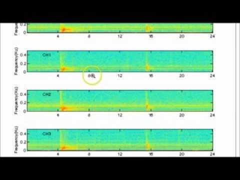 ALERT NEWS Today's Yellowstone National Park Volcano Earthquakes M2 9 n'...