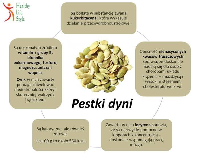 PESTKI Z DYNI- TAKIE MAŁE, A TAKIE WARTOŚCIOWE LUBICIE?  W wolnej chwili zapraszam na: http://fitnella.pl/