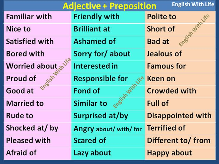 1301 best fdbs images on Pinterest Creative, English vocabulary - sample apology letter for being late