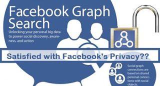 Privasi Tips Mengenai Facebook Graph Search Yang Perlu Diketahui | D'Genera/ Sudah lama kita mendengar sesuatu dari Facebook mengenai update-nya dan akhirnya situs jejaring sosial terbesar itu mengumumkan berita baru untuk layanan baru yaitu Facebook Graph Search. Meskipun gagasan itu diperkenalkan kembali pada Januari 2013 lalu, namun sekarang layanan itu hidup bagi penggunanya.