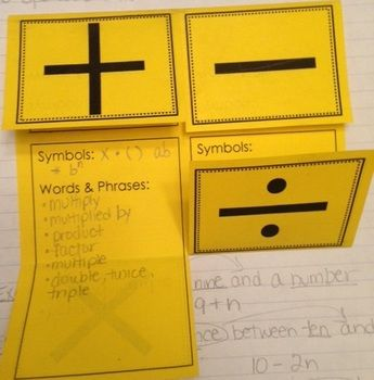 $2 The purpose of this foldable is for students to list and organize symbols (mult & div only), words, and phrases for each of the operations (addition, subtraction, multiplication, and division). I use this when tranlating phrases into algebraic expressions.