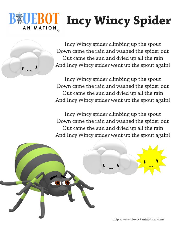 Incy Wincy Spider / Itsy Bitsy Spider nursery rhyme lyrics ...