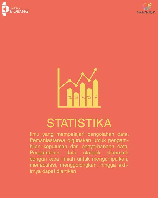 Jurusan Statistika