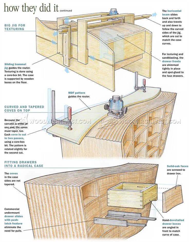 #2206 Twisted Chest of Drawers - Furniture Plans