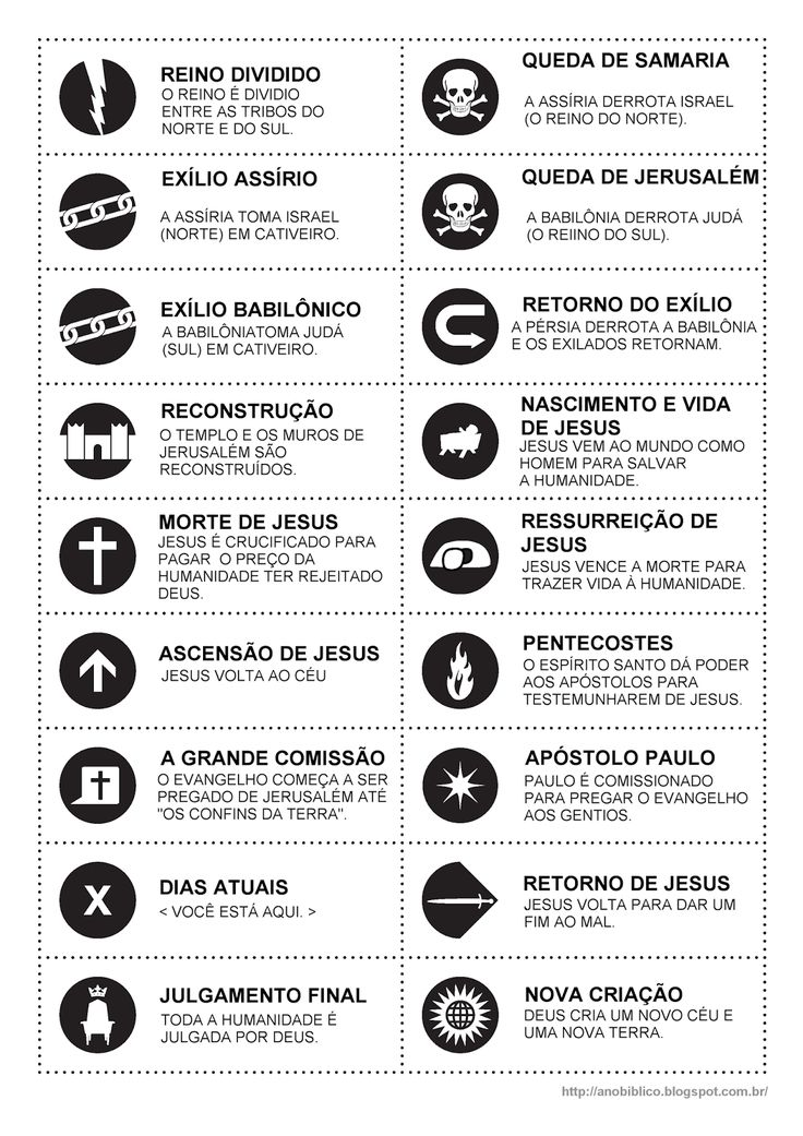 CARTOES+linha+do+tempo+biblia+2.png (1131×1600)