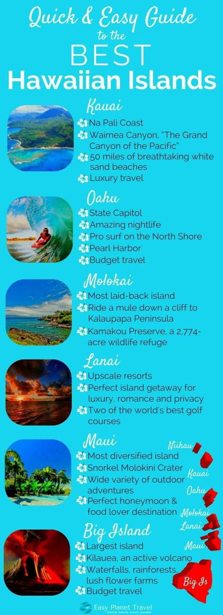 Which are the best Hawaiian islands for your Hawaii vacation? Oahu, Kauai, Maui, Big Island. Things to do in Hawaii!!