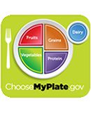 Choose my plate!!!!