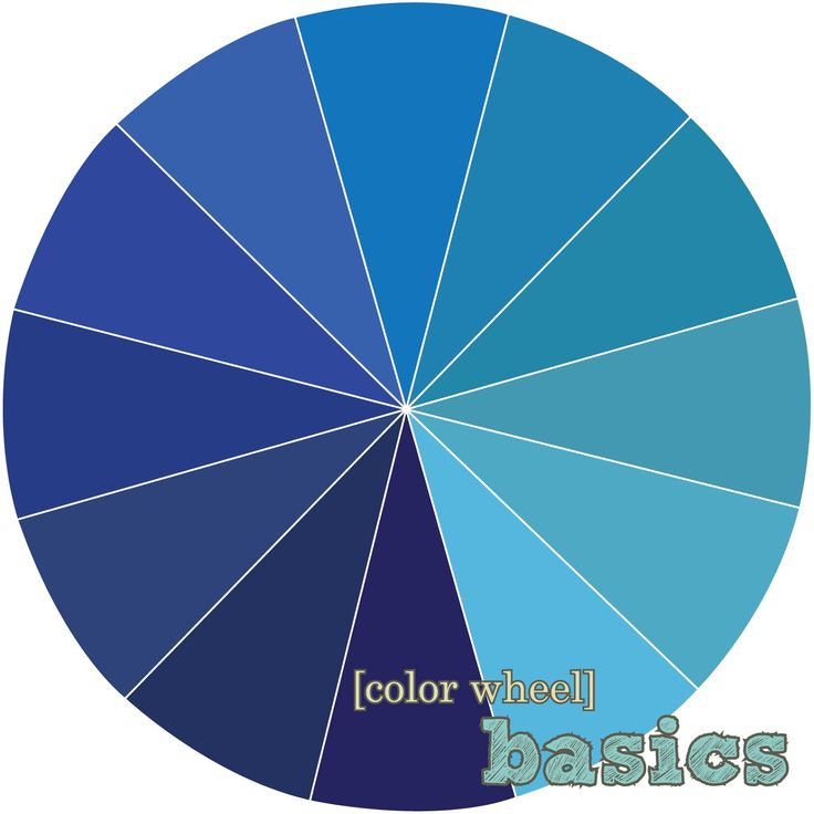 This is a color wheel of just blue. The hue blue is very pretty and relaxing. The shades are the darker blues and the tints are the lighter blues.