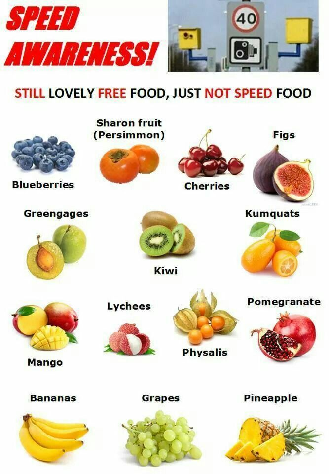 Slimming World Free Food Free Fruit But Not Speed 39 S