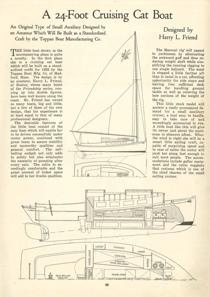77 besten Affiches - bateaux Vintage Bilder auf Pinterest ...