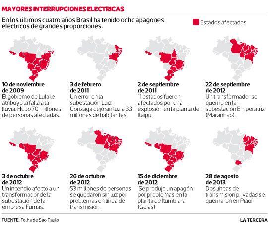 Apagón eléctrico abre un nuevo flanco de problemas para Dilma Rousseff  Seis millones de personas se quedaron sin electricidad. Seis sedes del Mundial fueron afectadas.