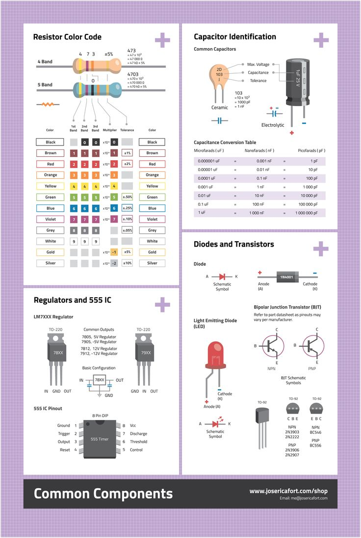 450 Best Electronic Images On Pinterest Physics Physical Science Ultrasonic Circuit Audio Circuits Nextgr Resistor Capacitor Cheatsheet Poster V12