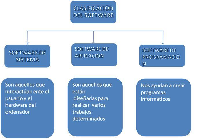 CUADRO+UNO.png (1401×921)