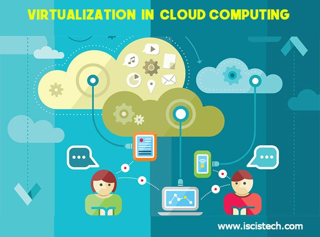 What Is Virtualization In Cloud Computing Advantages Of Cloud Computing Cloud Computing Cloud Computing Technology