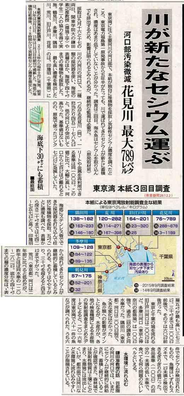 今日、  ご紹介するのは東京新聞の記事。 ツイ友が購読しているのを、四電本社前に届けて戴ける。 ちょい遅れだが、重要な情報源  【 要約 】...