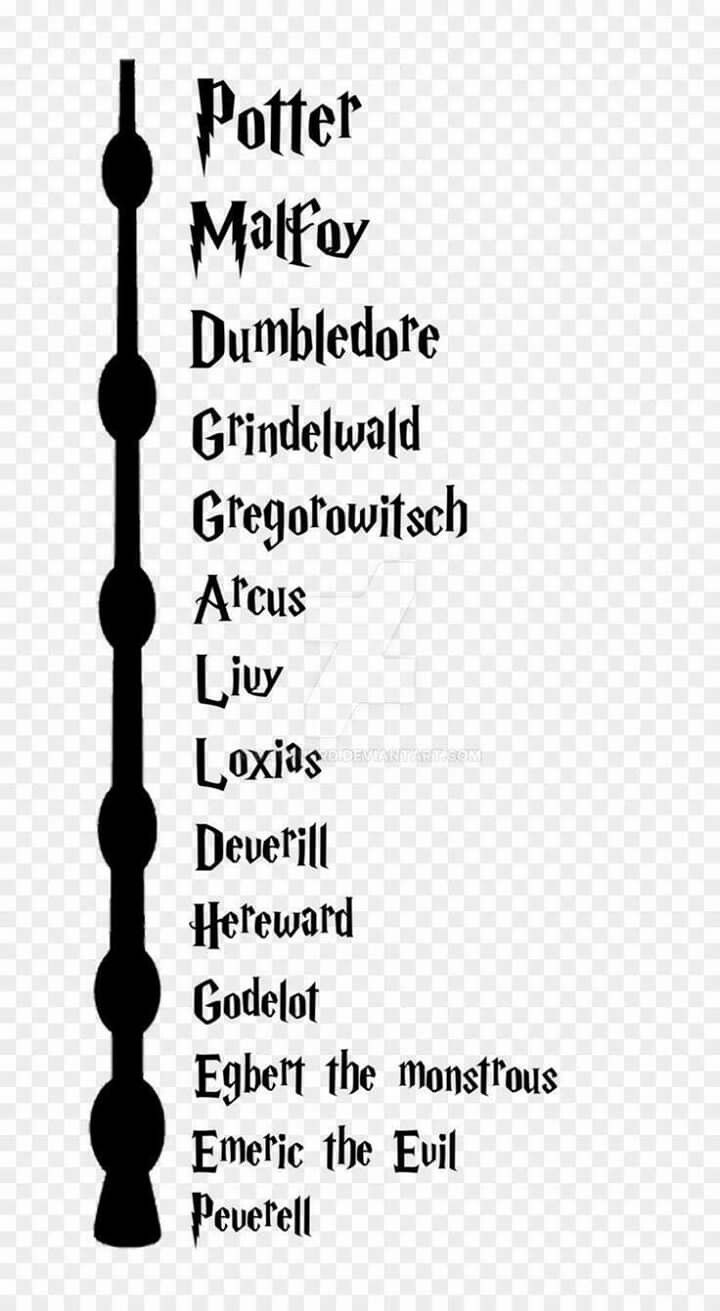 Pin By Amirmahdimardoni On Harry Potter World Harry Potter Spells Harry Potter Images Harry Potter Tumblr