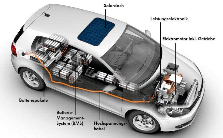 auto met elektromotor - Google zoeken
