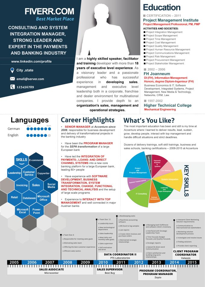 design an infographic resume by sevenesolutions Design ideas - infographic resume