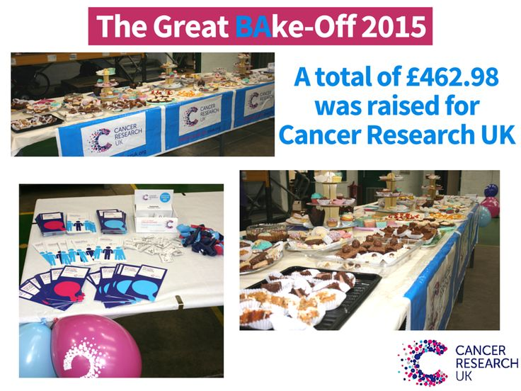 http://byba.co.uk/2015/10/05/the-great-bake-off/