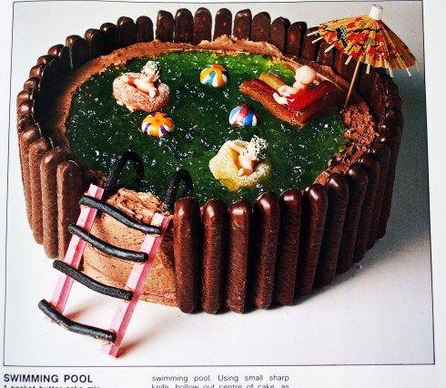 Best Kids Birthday Cakes Womens Weekly
